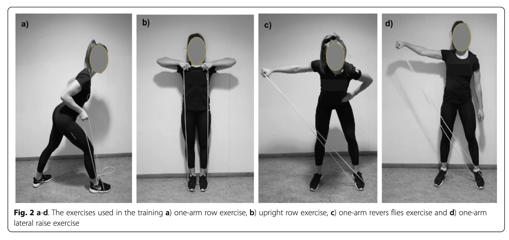 Fig 2 resistance training neck pain women